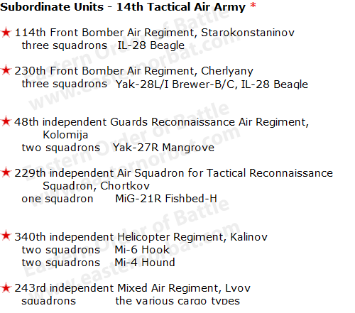 Sovie 14th Tactical Air Army Order og Battle in 1968