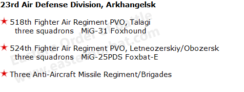 23rd Air Defense Division, Arkhangelsk