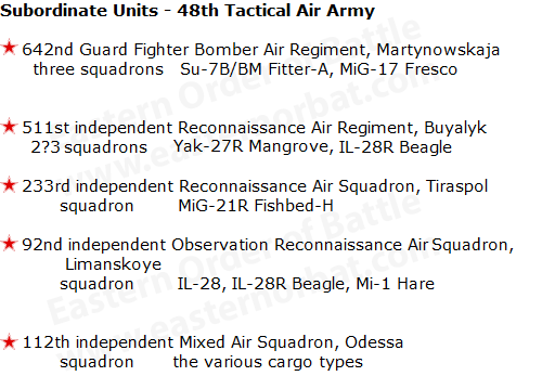 48th Soviet Tactical Air Army Order of Battle in 1968