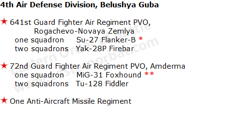 4th Air Defense Division, Belushya Guba