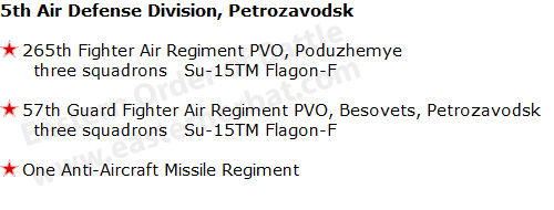 5th Air Defense Division, Petrozavodsk