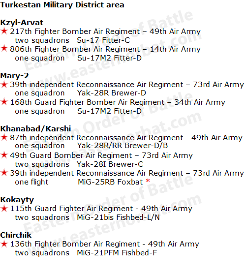 Soviet Air Forces Order of Battle at Afghanista in 1979