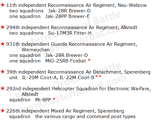 Subordinate Units - Air Force of the Western Group of Forces